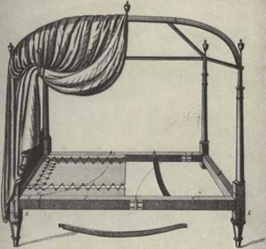 The Boston Furniture Industry