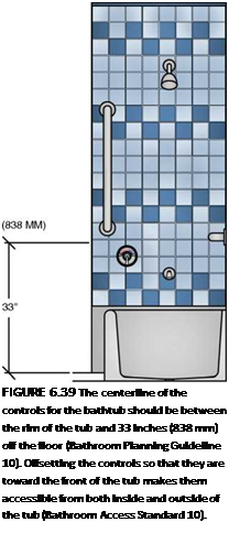 Подпись: FIGURE 6.39 The centerlIne of the controls for the bathtub should be between the rIm of the tub and 33 Inches (838 mm) off the floor (Bathroom PlannIng GuIdelIne 10). OffsettIng the controls so that they are toward the front of the tub makes them accessIble from both InsIde and outsIde of the tub (Bathroom Access Standard 10).