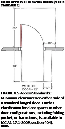 Подпись: FRONT APPROACH TO SWING DOORS (ACCESS STANDARD 2) FIGURE 8.5 Access Standard 2: Minimum clearances on either side of a standard hinged door. Further clarification for clear spaces in other door configurations, including folding, pocket, or barn doors, is available in ICC A1 17.1-2009, section 404). NKBA