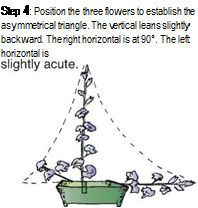 Подпись: Step 4: Position the three flowers to establish the asymmetrical triangle. The vertical leans slightly backward. The right horizontal is at 90°. The left horizontal is