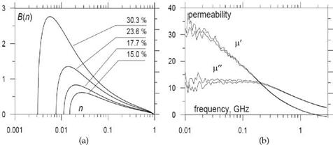 A new mixing rule based on a spectral function approach